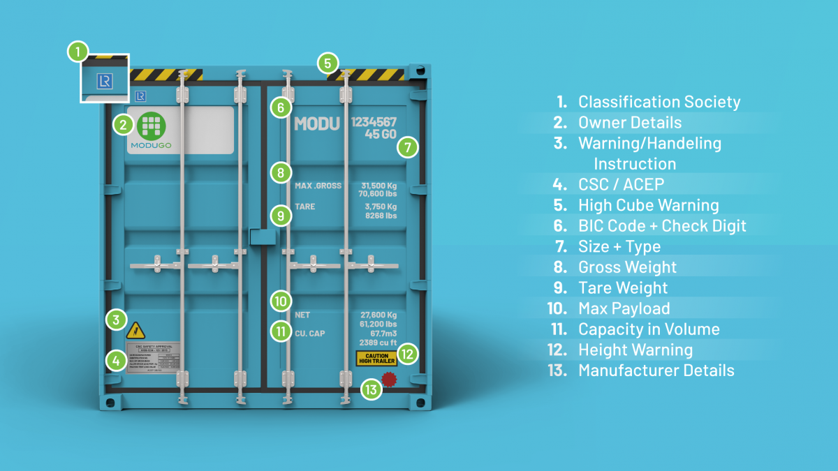 Shipping Container Labels and Container Marking Explained